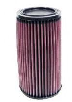 filtro-aire-deportivo-algodon-renault-5-gt-turbo