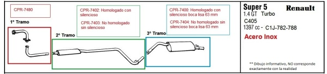 MTA Motorsport ESCAPE SPORT INOX GT TURBO