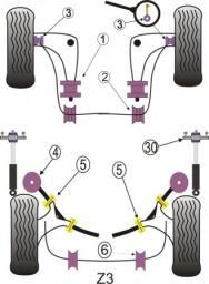 plano casquillos bmw z3
