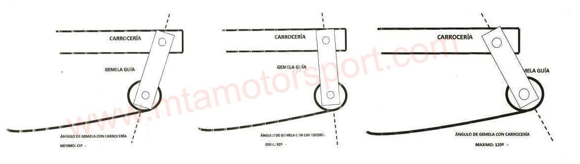 ANGULOS DE TRABAJO DE GEMELAS DE BALLESTA - SEAT FIAT PANDA - MARBELLA