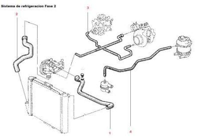 refrigeracion 1 renault 5 gt turbo fase 2