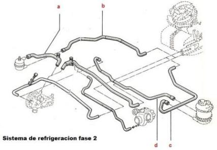 refrigeracion 2 renault 5 gt turbo fase 2